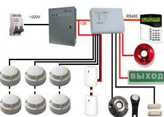 Installation of systems of the security and