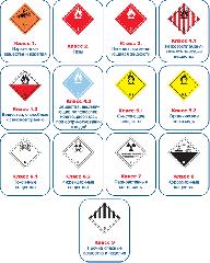 Перевозка опасных грузов автомобильным транспортном
