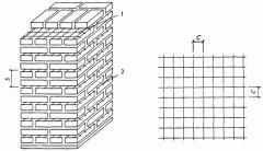 Строительное проектирование каменных и армокаменных конструкций