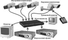 System of video surveillance and fire alarm system
