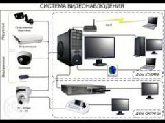 Video surveillance of objects