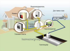 Installation of system of autonomous gas supply