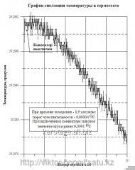 Скважинная термометрия и термоградиентометрия
