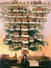 Генеалогічне древо