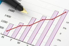 Оценка проекта инвестиционного