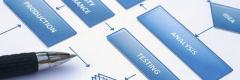 Обучение моделированию бизнес-процесса