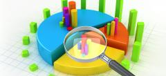 Estimation of prospects of business