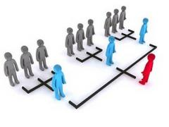 Управление изменениями организационными