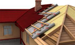 Heat insulation of roof