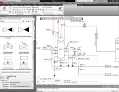 Проектирование схем технологических