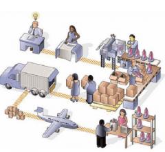 Optimization of logistic