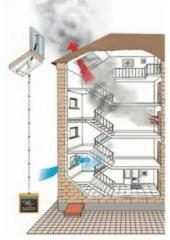 Installation and adjustment of smoke removal