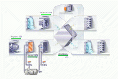Automation of systems of a forced-air and exhaust