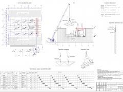Разработка Проекта организации строительства (ПОС), Проекта производства работ (ППР) на все виды работ
