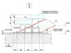 Разработка проектов реконструкции и усиления. Расчет и Численное моделирование