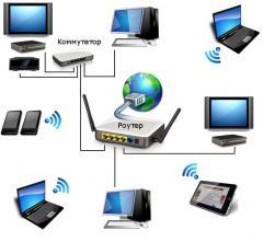 Разводка и настройка локальной сети