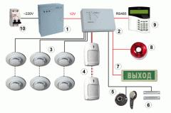Построение системы противопожарной и охранной сигнализации