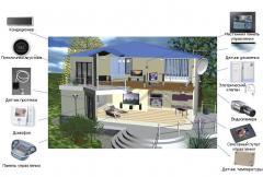 Контроль и управление «умным домом»