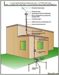 Молниезащита зданий и сооружений (проектирование)