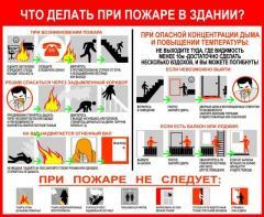 Инструкции о мерах пожарной безопасности на пожароопасных участках