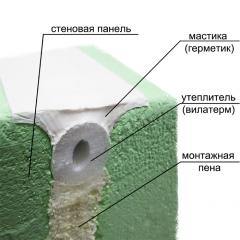 Ремонт, герметизация межпанельных и деформационных