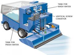 Ремонт ледовых машин и техники Zamboni, поставка запчастей.