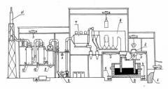 Разработка аппаратурно-технологических схем