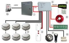 Installation of the fire alarm system,
