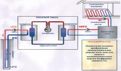 Ремонт и монтаж холодильного оборудования Cooler