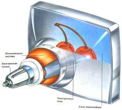 Utilization of kinescopes