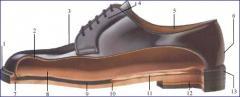 Пошив мужской обуви