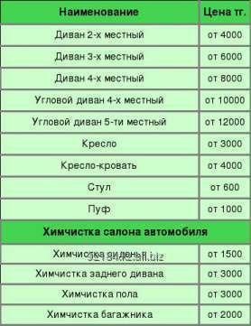 chisto_ata_himchistka_myagkoj_mebeli_v_almaty