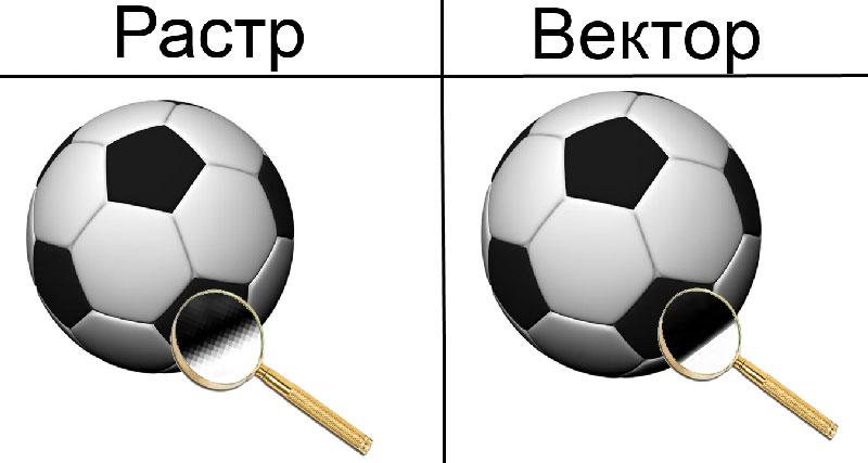 vektornaya_grafika_v_reklame_i_marketinge