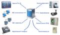 Проектирование компьютерной информационной системы