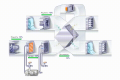 Автоматизация системы приточно-вытяжной вентиляции