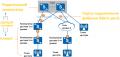 Построение корпоративных систем шифрования данных