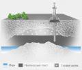 Геохимические методы исследования месторождений нефти и газа, геофизические работы