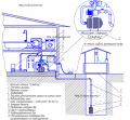 Водоснабжающая станция может использоваться только для подачи свежей воды, не содержащей абразивных или...