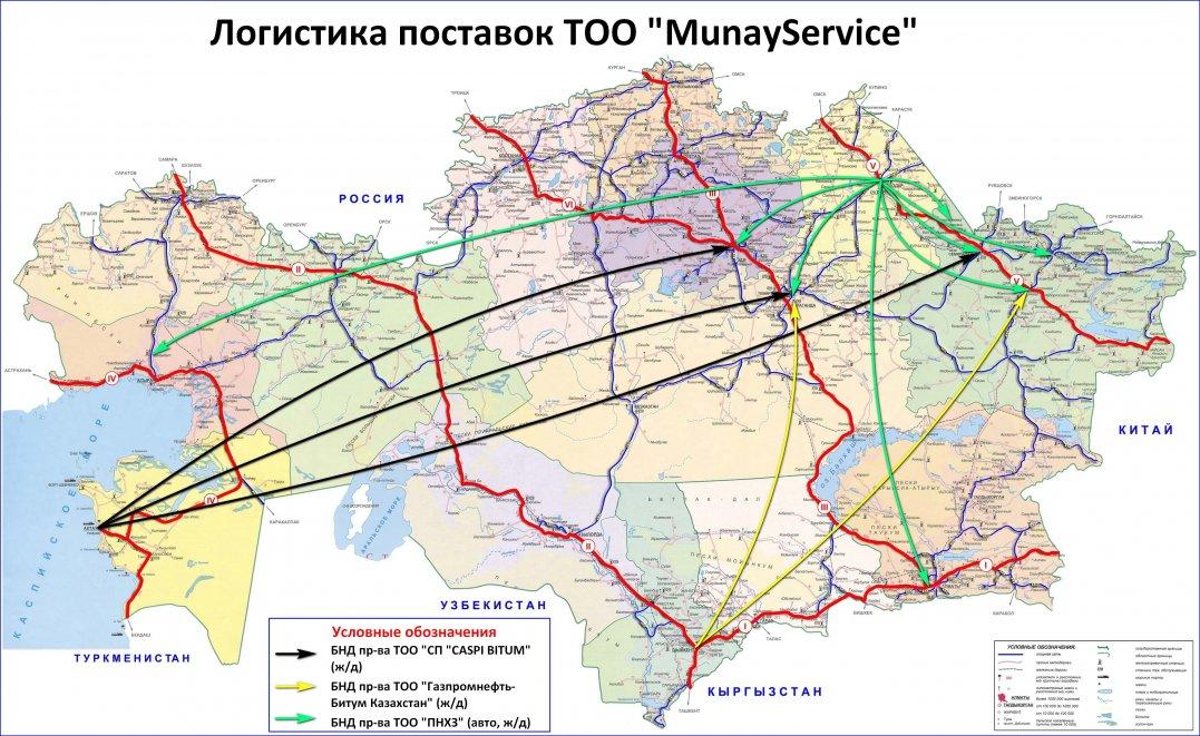 MunayService (MunajServis), TOO